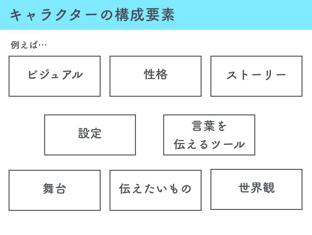 gotouchi_kouseiyouso