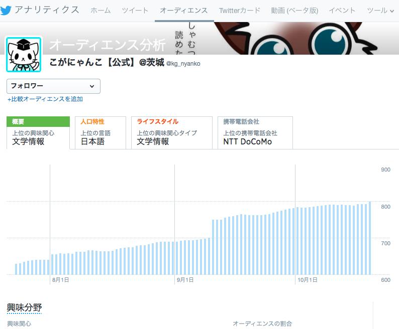 スクリーンショット 2015-10-21 10.33.13